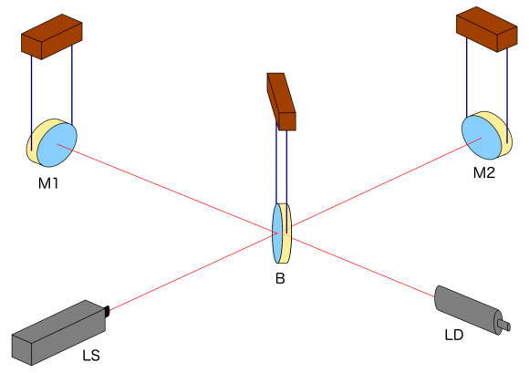 detector-setup-580x409.png