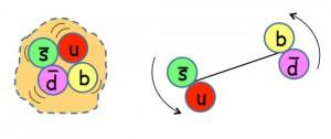 four-quark-states-300x126