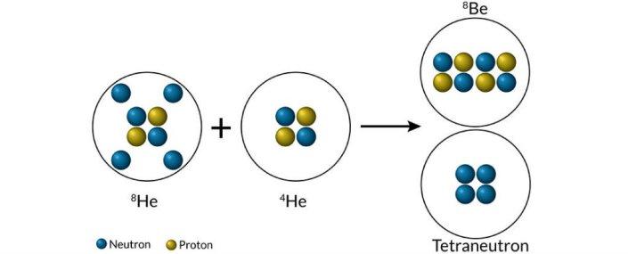 tetraneutron_1024