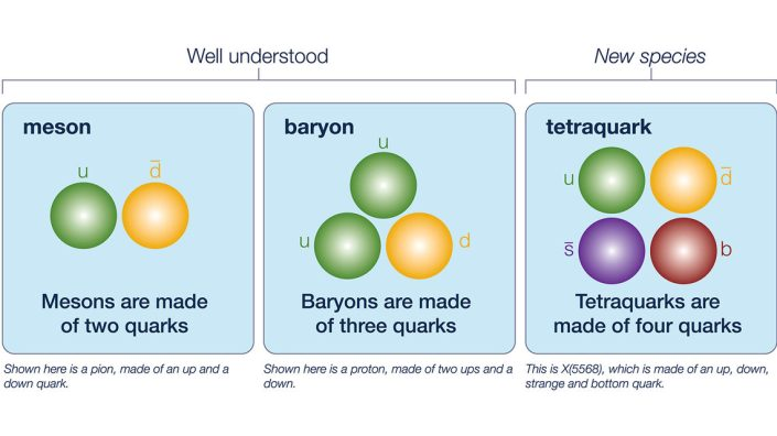 tetraquark_illustration_comparison.jpeg